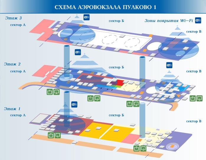 Пулково-2. Схема аэровокзала